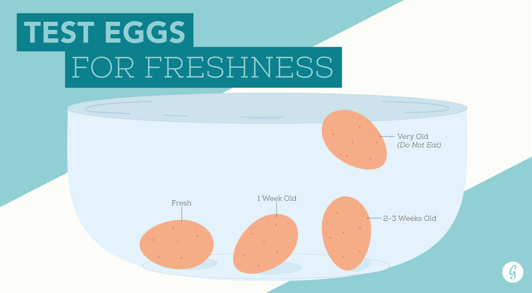 test-eggs-for-freshness