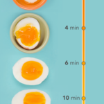 how-to-boil-eggs-chart