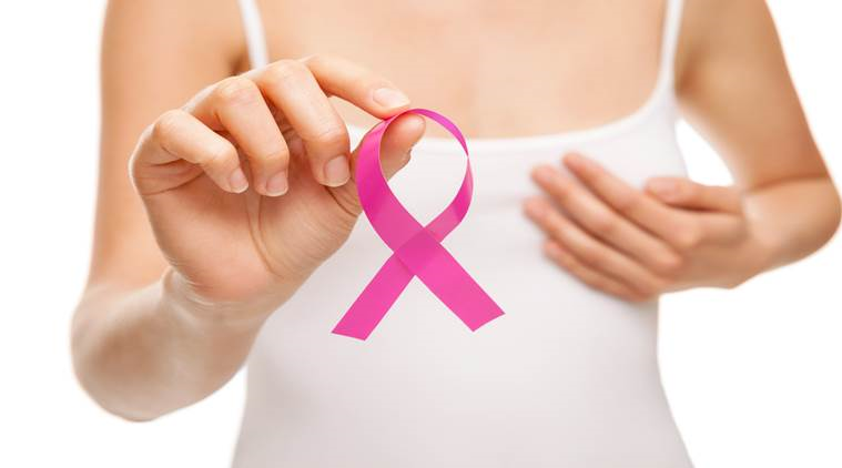 Habits That Increase Your Breast Cancer Risk ...